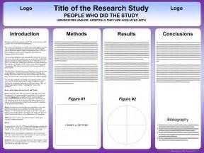 professional poster presentation psd templates pet land info