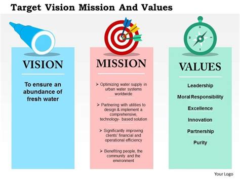 airbnb vision and mission vision mission core value ppt google 검색 입을만한 것 pinterest