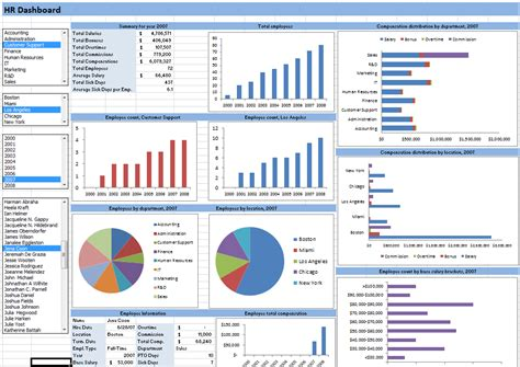 Dashboards With Excel Work Pinterest Excel Dashboard Templates Microsoft Excel And Dashboards Work Dashboard Template