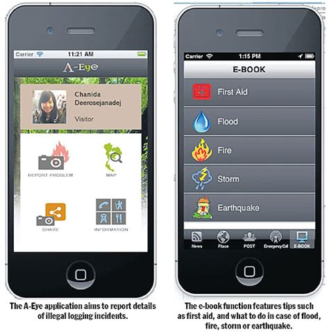 mobile applications ideas image gallery mobile app ideas