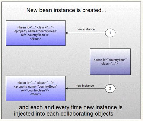 naming pattern in java beans java bean tutorial hd 1080p 4k foto