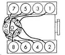 Firing Order Small Block Chevrolet Solved What Is The Firing Order Of A Small Block Chevy