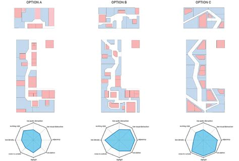 definition of the office layout generative design for the office layout revit news