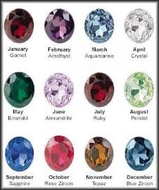 leo birthstone color clayful impressions birthstones