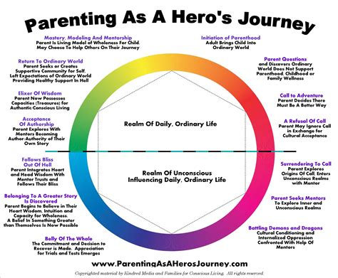 a s journey the back story the new story parenting as a s journey
