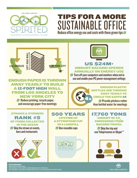 tipsheet easy ways to go green green at home bacardi good spirited tips for a more sustainable office