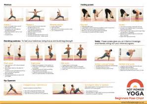 yoga tutorial for weight loss yoga poses for beginners at home chart yoga poses for