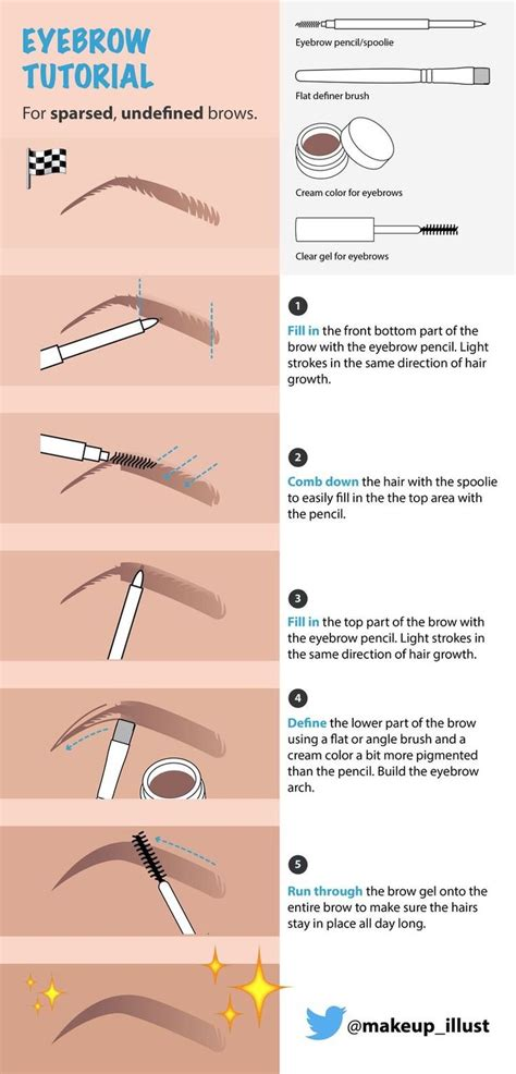 What Search More On 25 Best Ideas About Draw On Eyebrows On