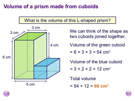 What Is L Made From by Surface Area And Volume Of Cuboids