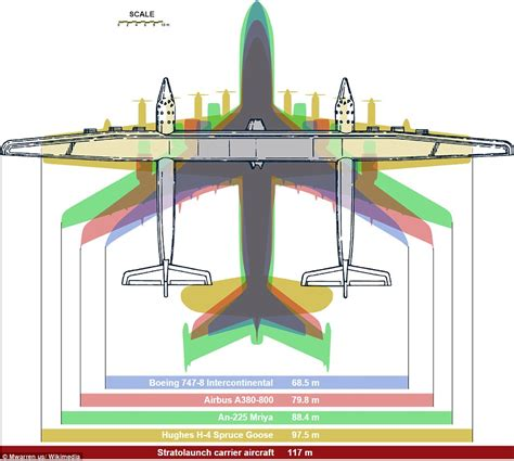m 225 s de 20 world s biggest plane stratolaunch carrier aircraft to