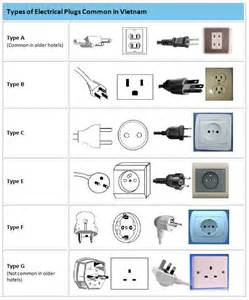 wiring 220 outlet for welder wire type wiring get free image about wiring diagram