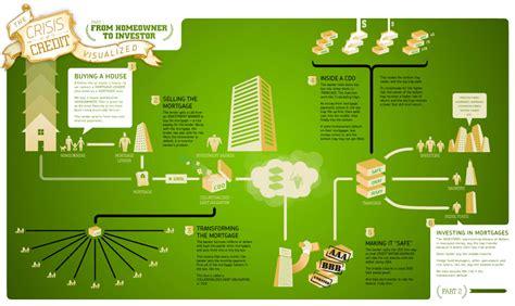 web imágenes noticias videos the new mediators crisis of credit