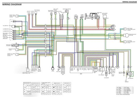 1999 ttr 225 wiring diagram yamaha ttr225 ignition wiring