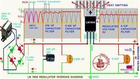 lm voltage regulator working  wave form animation