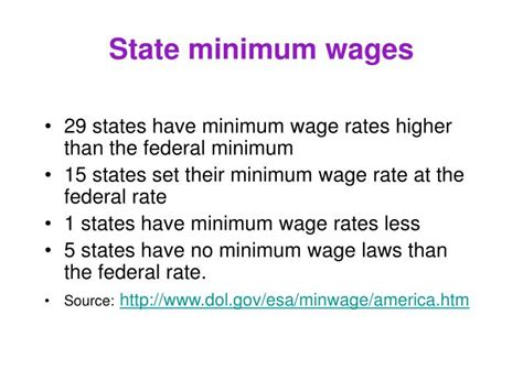 federal minimum wage ppt poverty lecture 10 why are wages so low powerpoint
