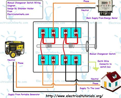 single phase house wiring diagram single phase meter wiring diagram inside house and wiring diagram