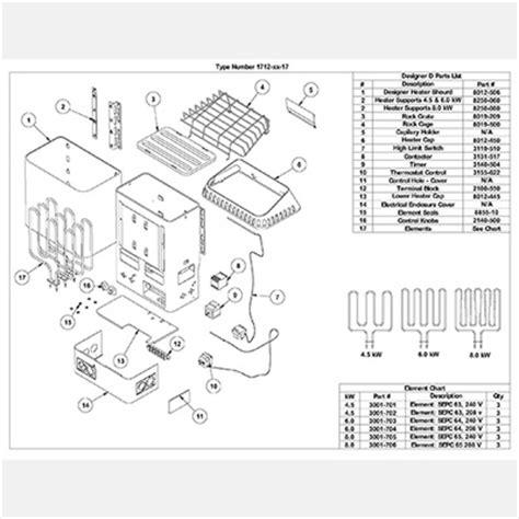richmond electric water heater wiring diagram wiring source