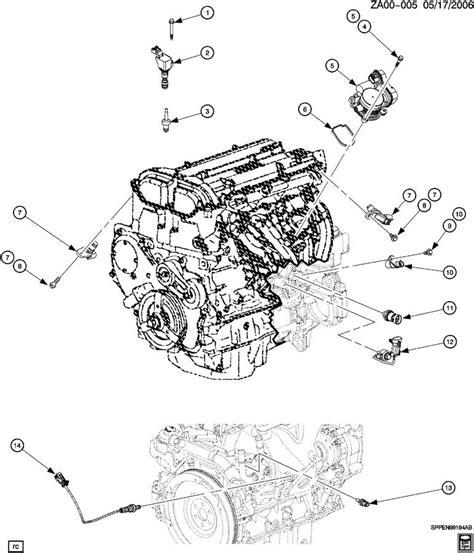 2 2 ecotec engine diagram 2 4 ecotec wiring harness 25 wiring diagram images