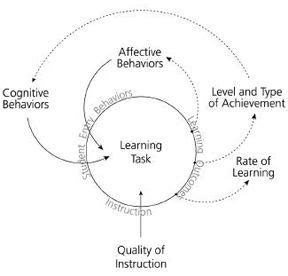 Society And Human Experience human experience and education how enables learning