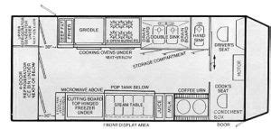 food truck design layout free blueprint for food trucks food truck interior