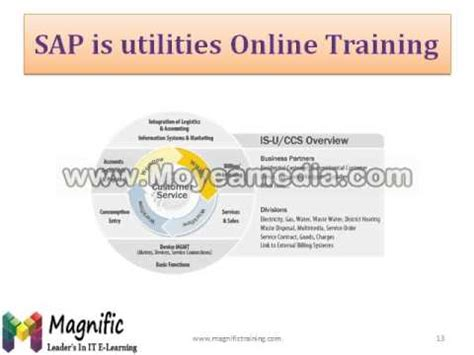 sap utilities tutorial sap is utilities online training usa youtube