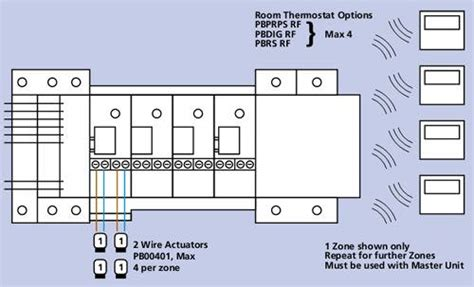 thermostat install square d wiring diagrams wiring diagram