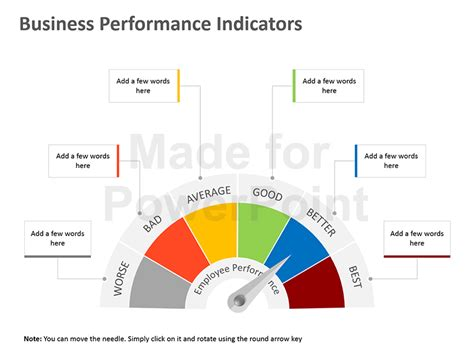 Performance Indicator Editable Powerpoint Template Key Performance Indicators Ppt Templates