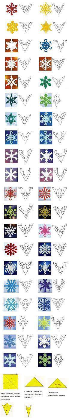 snowflakes buscar con google snowflakes pinterest hama beads snowflake pattern buscar con google