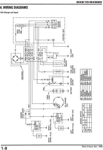Honda Gx610 Wiring Diagram honda gx 610 wiring diagrams honda gx620 specs wiring