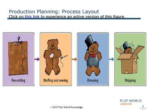 product layout operations management operations management in manufacturing and service