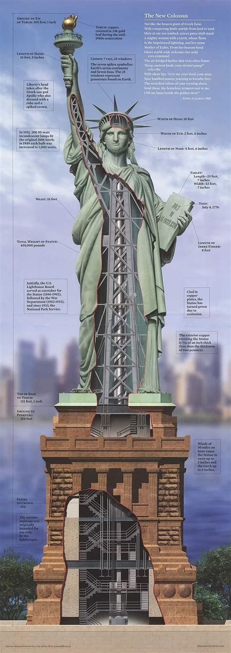 statue of liberty l des d 233 tails de l int 233 rieur de la statue of liberty new