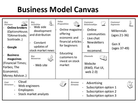 magazine business plan template e business plan