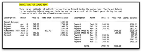 what is escrow bank account escrow statement overview republic bank