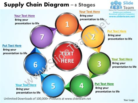 Supply Chain Diagram 8 Stages Powerpoint Templates 0712 Supply Chain Process Flow Chart Template