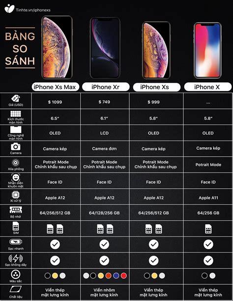 giải m 227 cấu h 236 nh bộ 3 điện thoại iphone mới nhất việt nam