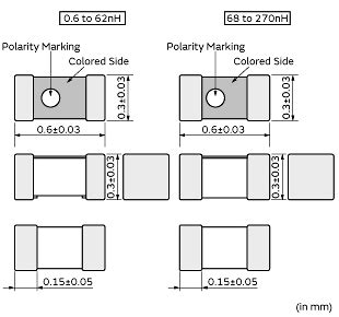 murata 0603 capacitor footprint inductors details for lqp03tn2n0b02 murata