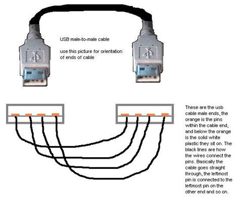 usb wires diagram efcaviation