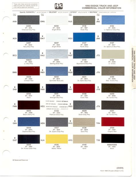 paint colors for dodge 2014 html autos post