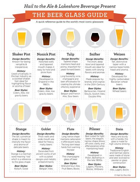 barware glasses guide beer blog lakeshore beverage hand family companies