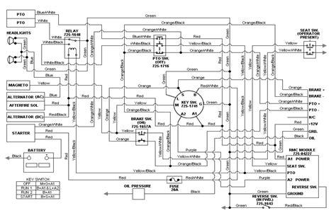 wiring diagram briggs stratton white get free image