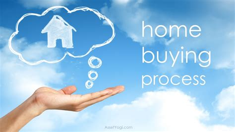procedure in buying a house things to consider before buying a house market process kstim