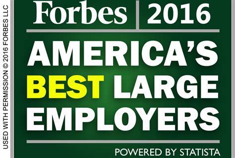 Forbes Top Mba Programs 2016 by Forbes Names Conti One Of America S Best Employers