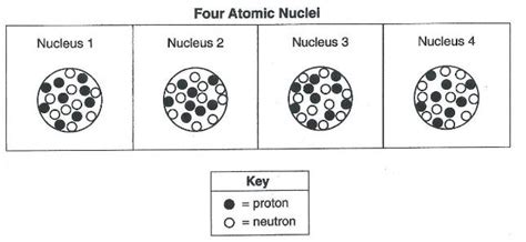 makalah format askep pada prolaps uteri diagram of atomic nucleus images how to guide and refrence