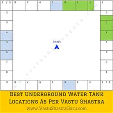 bathroom location as per vastu add fish to new tank beautiful the o jays and say that