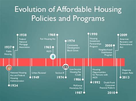 section 8 homeownership program affordable housing have we made a dent