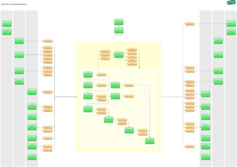 visio map itil process map for visio