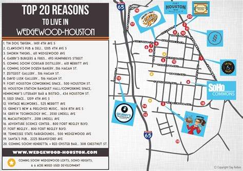 houston real estate map wedgewood houston greater nashville real estate the
