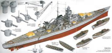 Aircraft Carrier Floor Plan index of weaponsandwarfare com