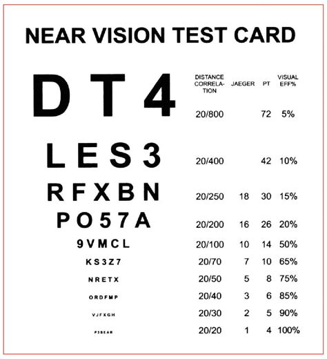printable eye test chart australia rta eye test auto cars