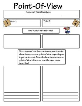 The Academic Point Of View by Common Point Of View Ela Standard 6 Sle Lesson